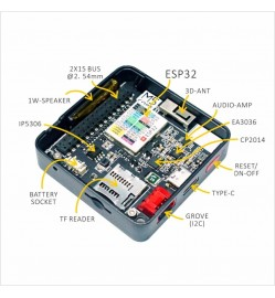 ESP32 Basic Core IoT Development Kit